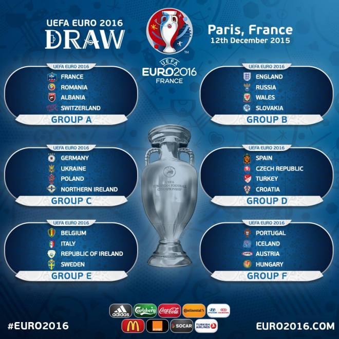 UEFA EURO 2016 Draw